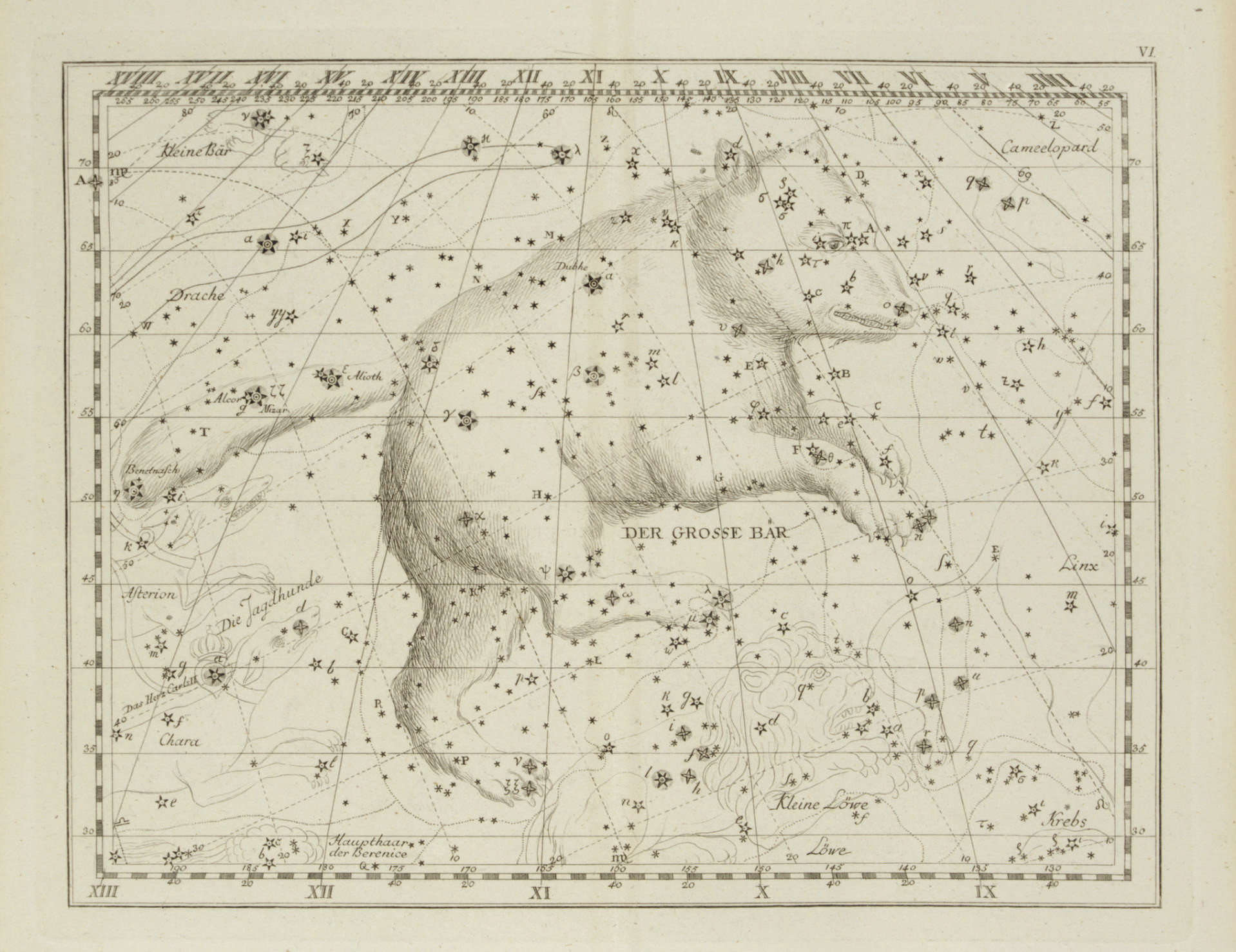 BODE, Johann Elert (1747-1826)