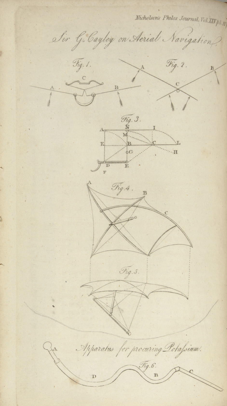 """CAYLEY, George (1773-1857). """"On aerial navigation."""" In: Journal of Natural Philosophy, Chemistry and the Arts, Vol. 24, pp.164-174; Vol. 25, pp.81-87 and 161-173. London: W. Stratford for W. Nicholson, 1809 (Vol. 24), 1810 (Vol. 25)."""