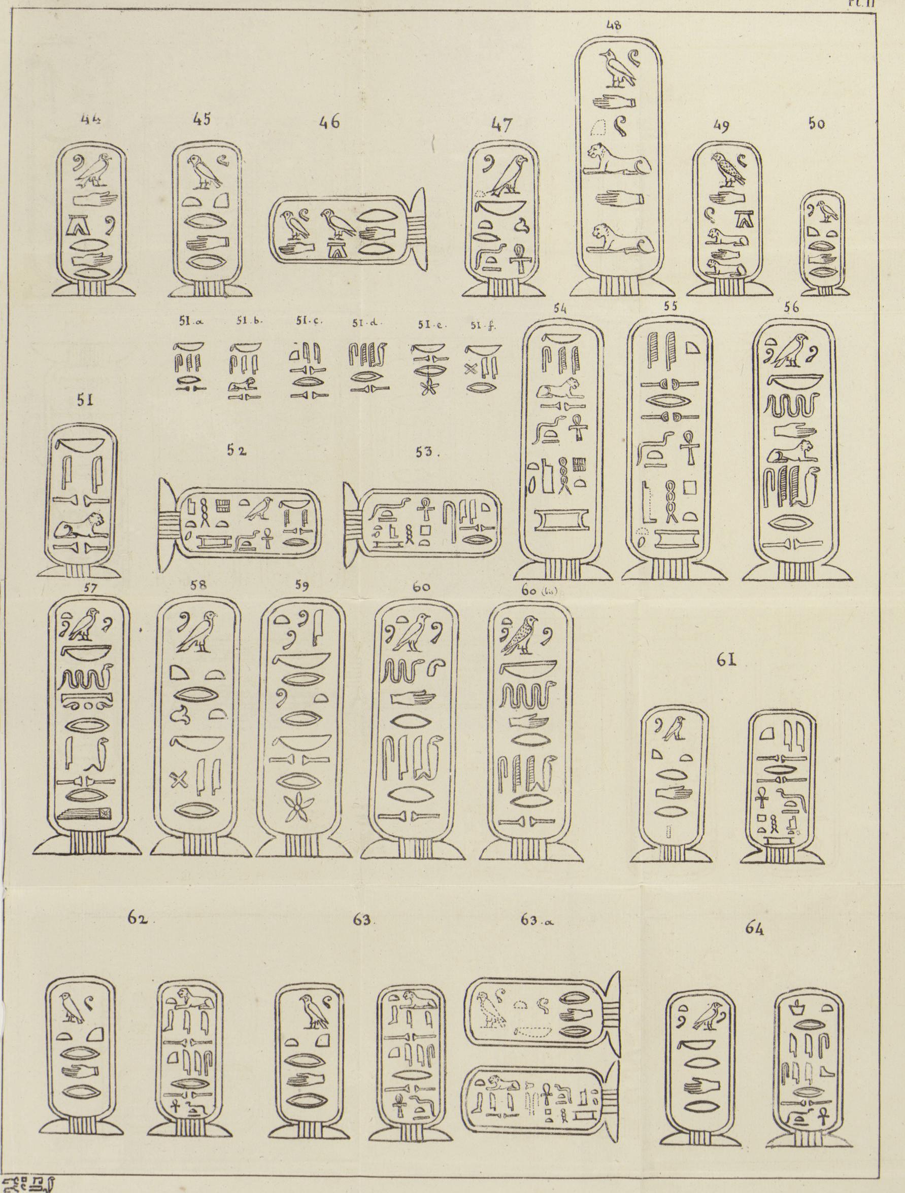 CHAMPOLLION, Jean-François (1792-1832). Lettre à M. Dacier ... relative a l'alphabet des Hiéroglyphes Phonétiques. Paris: Firmin Didot Père et Fils, 1822.