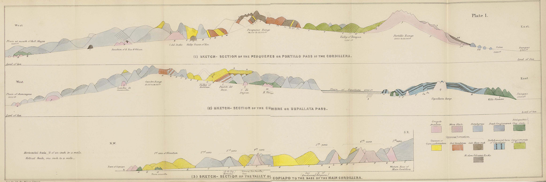 DARWIN, Charles. Geological Ob