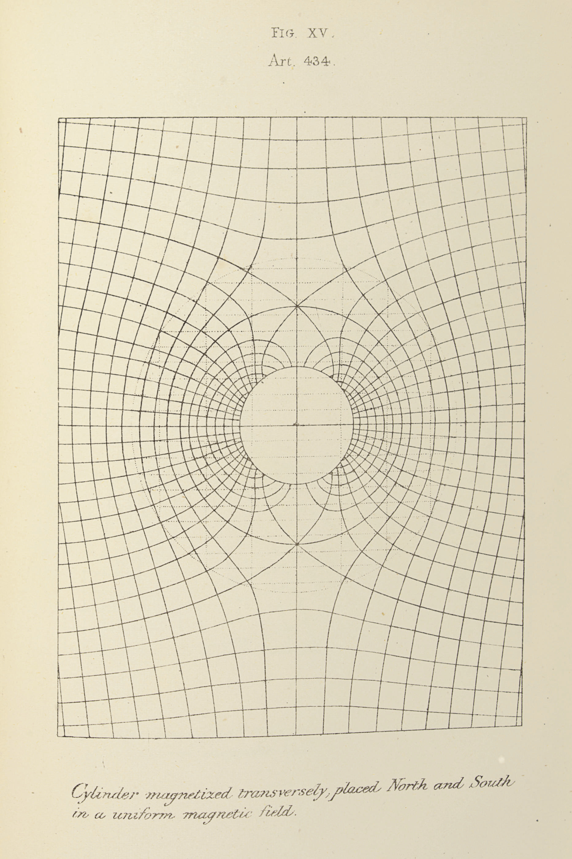 MAXWELL, James Clerk. A Treati