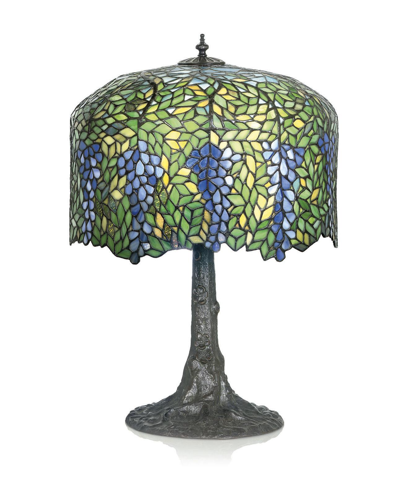 HANDEL LAMP COMPANY (1864-1936)