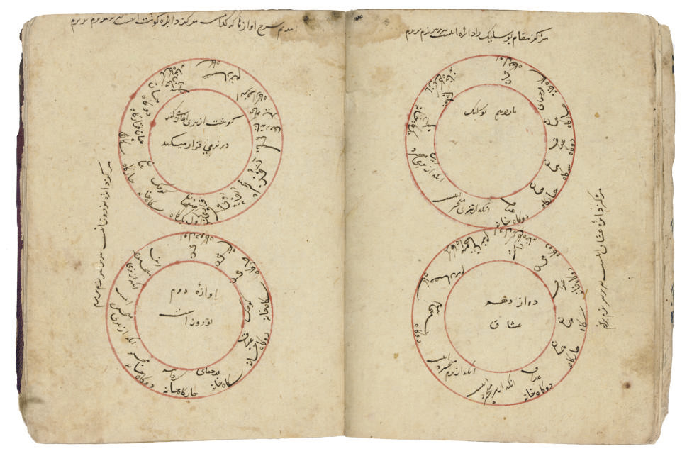 AN ASTRONOMICAL TREATISE, IRAN