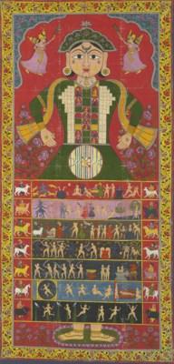 A painting of a lokapurusha