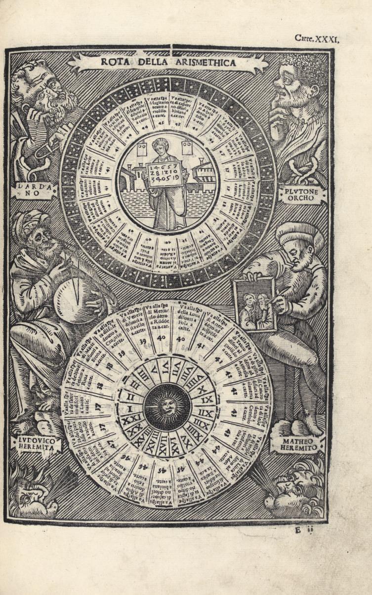 FANTI, Sigismondo (fl. 16th century). Triompho di fortuna. Venice: Agosino de'Zanni, for Jacopo Giunta, January 1526 [1527].