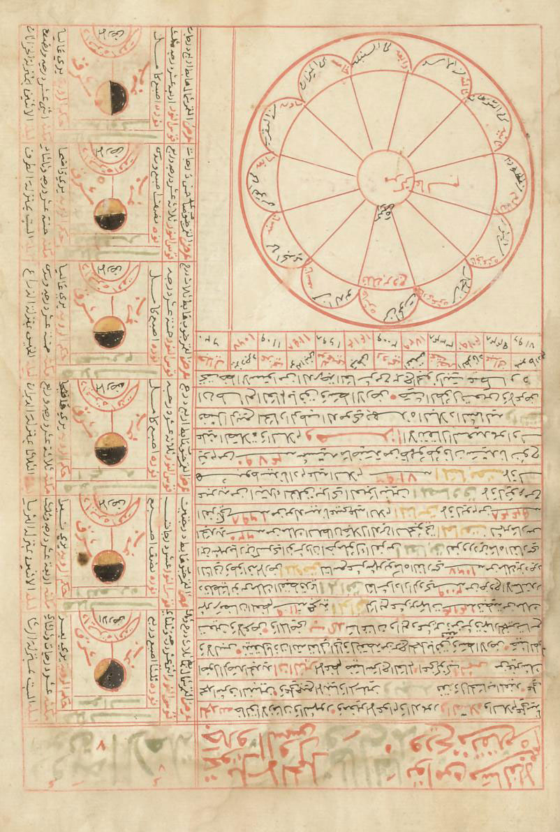 AN OTTOMAN UNSIGNED TEXT ON AS