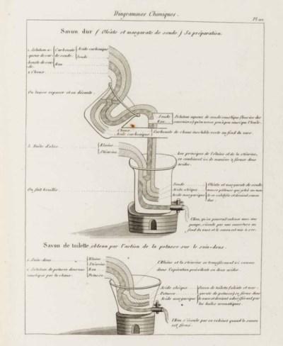 DECREMPS, Henri (1746-1827). D