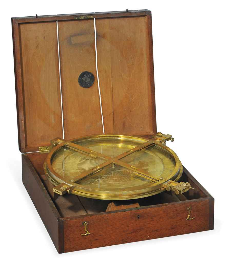 A Dutch mapping instrument