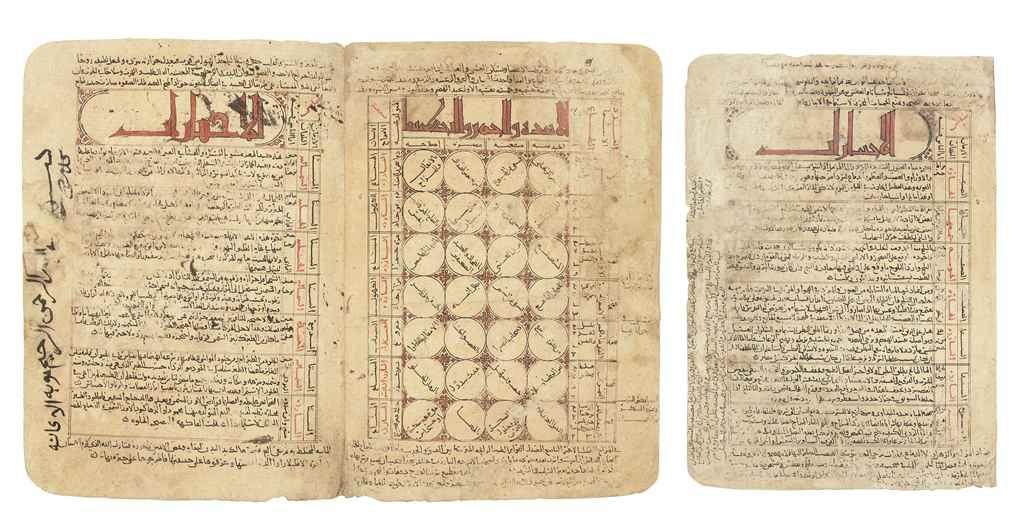 AL-MUKHTAR BIN AL-HASAN BIN 'ABDUN BIN SA'DUN IBN BUTLAN (D. 1066 AD): TAQWIM AL-SIHHA
