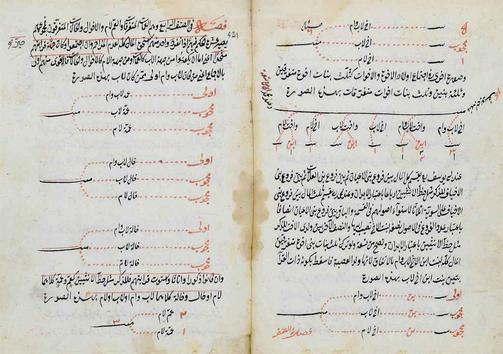 BADR AL-DIN ABU 'ABDULLAH MUHA