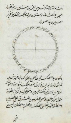 A GROUP OF FORTY MANUSCRIPTS