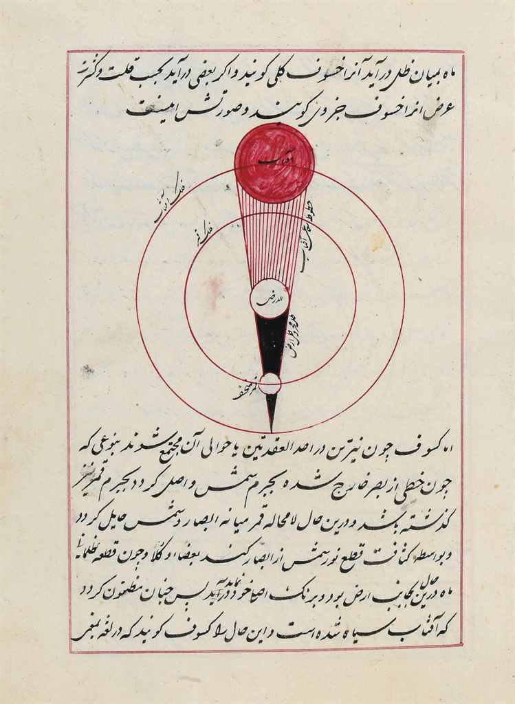 A QAJAR TREATISE ON ASTRONOMY