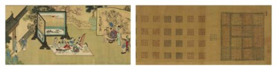 QIU YING (ATTRIBUTED TO, CA. 1