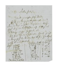 BRAHMS, Johannes (1833-1897). Autograph letter signed ('Johannes Brahms') to the Hamburg musician Georg Dietrich Otten, postmarked Düsseldorf, 26 February [1856], 2 pages, large 4to (285 x 237mm) (tear across centre fold, approx 130mm, and to lower margin, approx 10mm, repaired with old tape), integral address leaf, clear impression of Brahms's seal with the initials 'J.B.' in red wax (seal tear). Provenance: sale at Henrici, Berlin, 1929; collection of Dr Fritz and Dita Callomon; The Collector, November 1951, vol. LXIV, no.10.