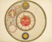 A design for a plate: The Sun