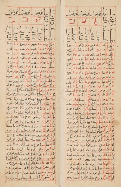 ASTRONOMICAL TABLES OF SHAMS A