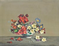 Wallflowers, japonica, aurelia and primroses in an orientalist bowl, on a ledge