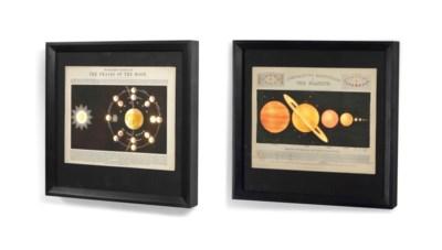 Four Celestial Transparencies