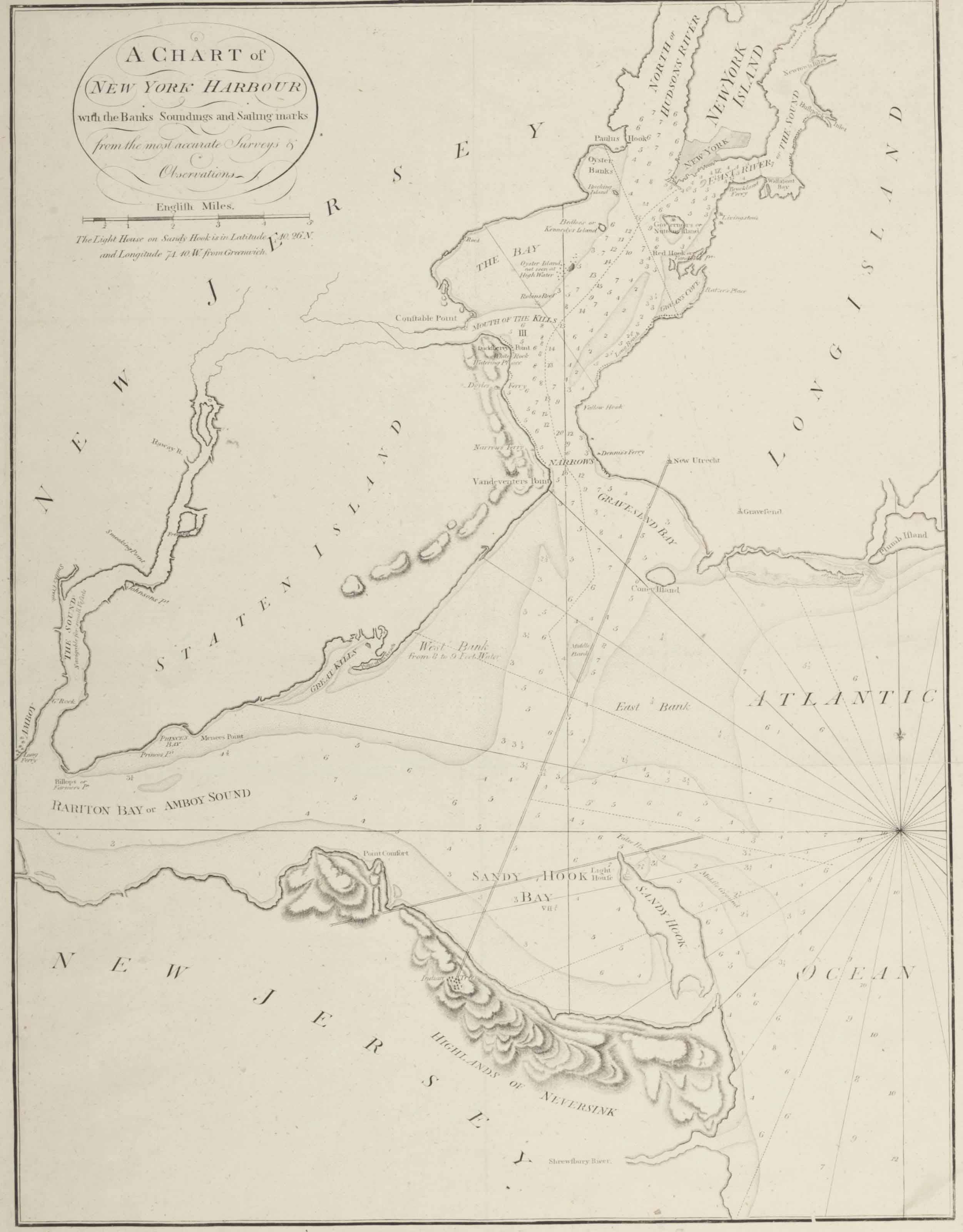 MOUNT, William (1688-1769) and