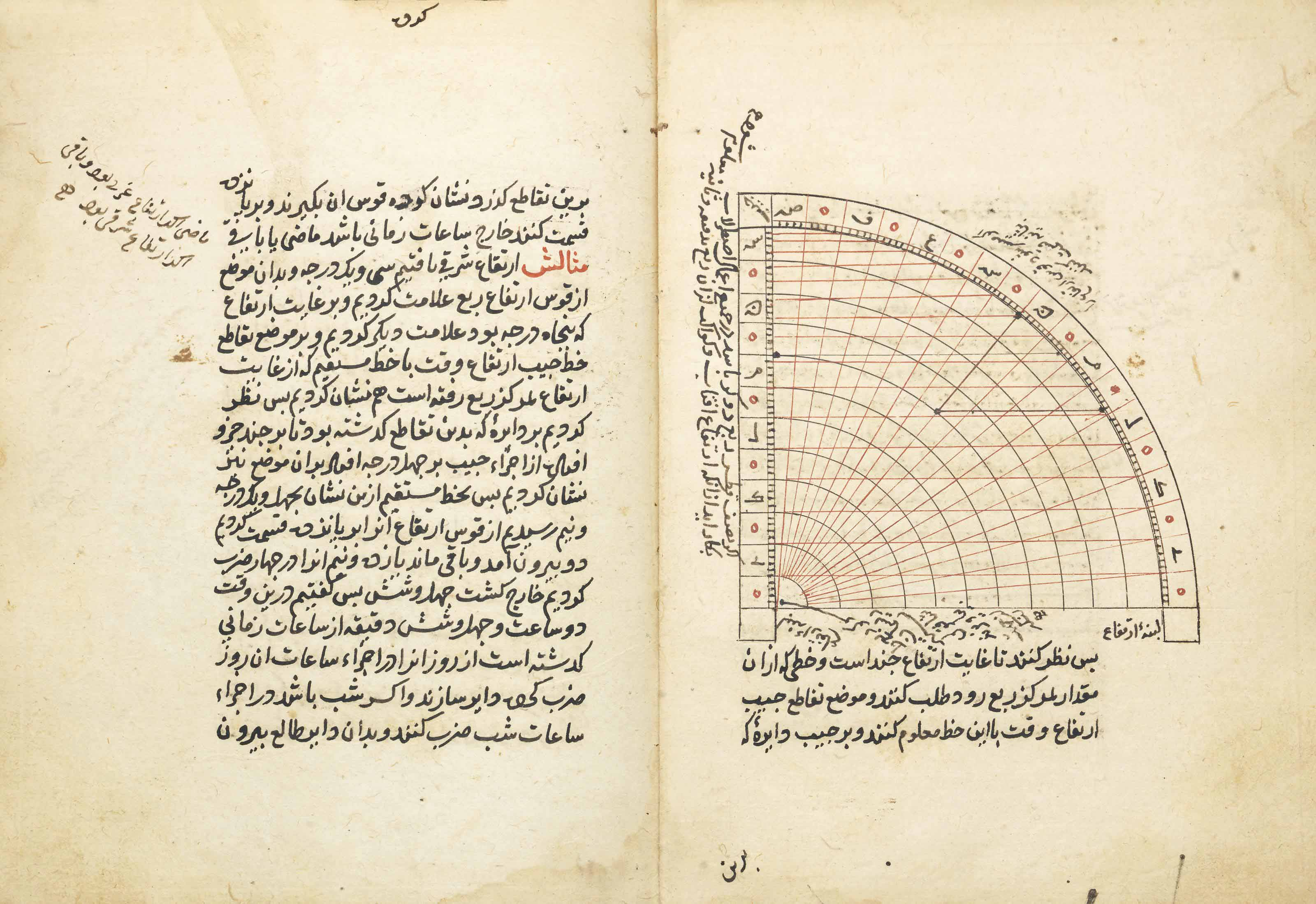 THREE TREATISES ON ASTROLABES, including the earliest copy o...