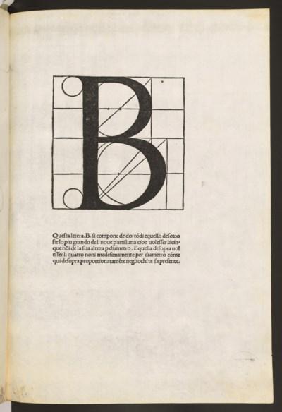 PACIOLI, Luca (c.1445-1514). D