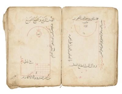 KAMAL AL-DIN ABU SALIM MUHAMMA