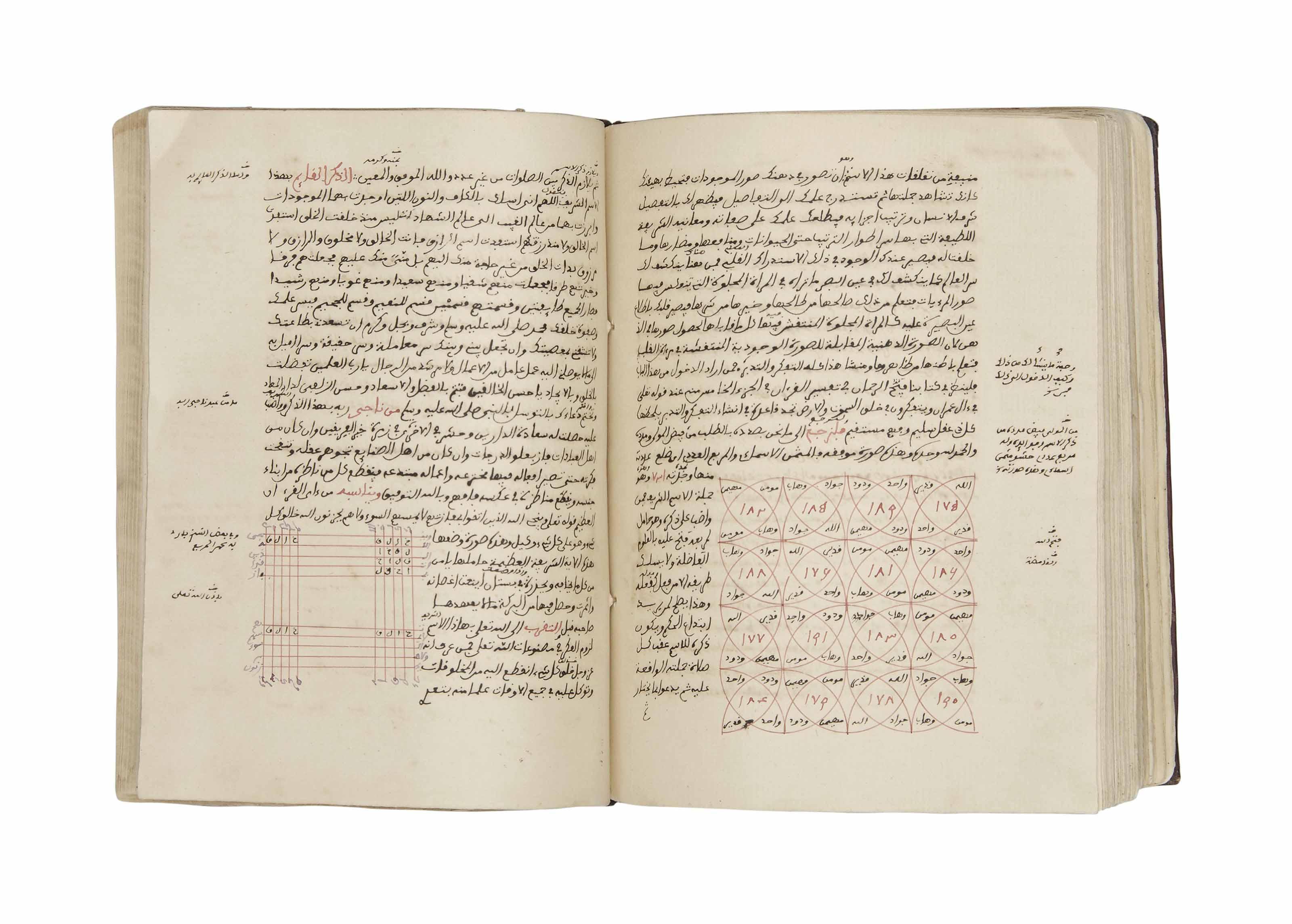 IBN QARQAMAS: A MANUAL ON ARIT