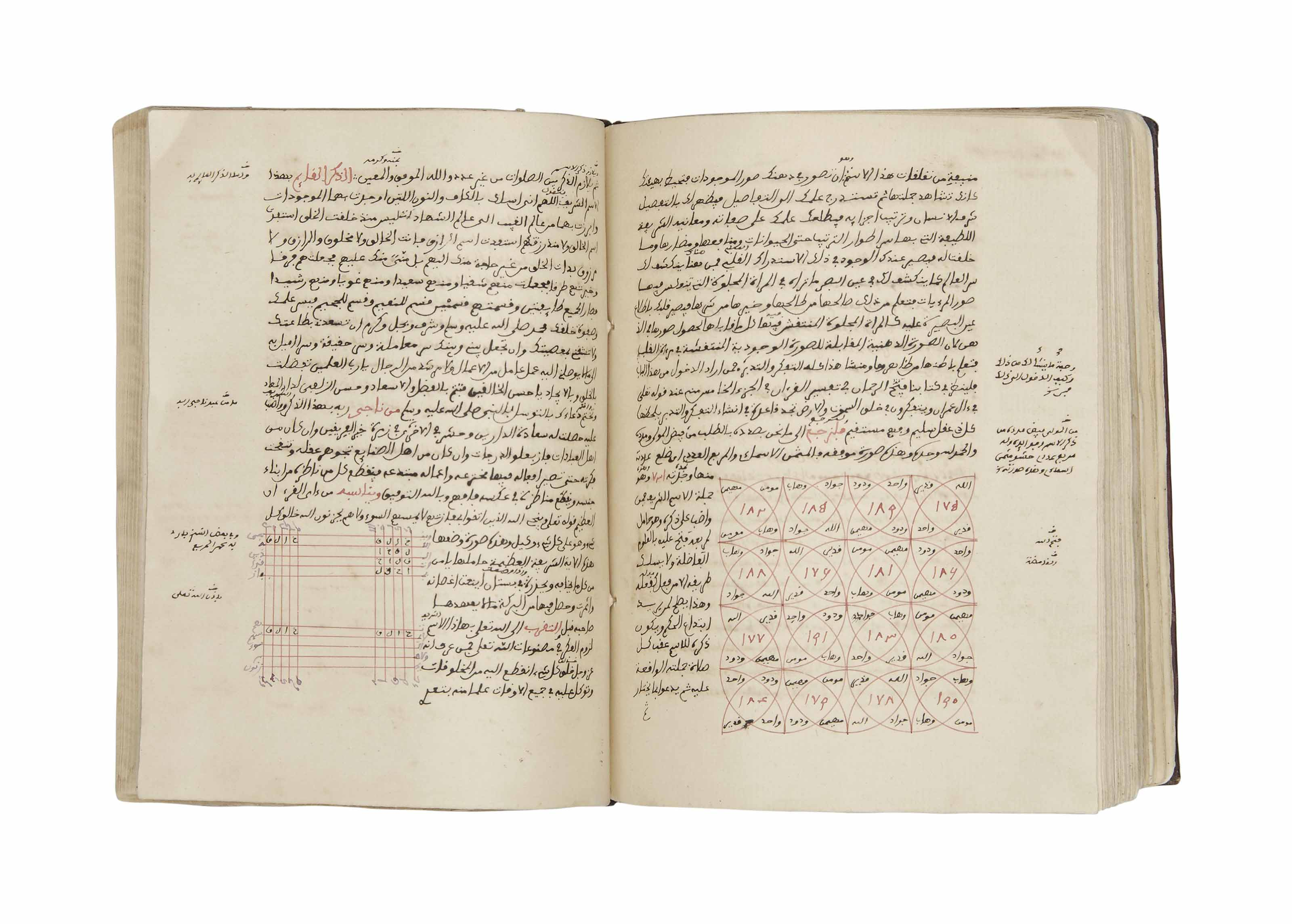IBN QARQAMAS: A MANUAL ON ARITHMANCY