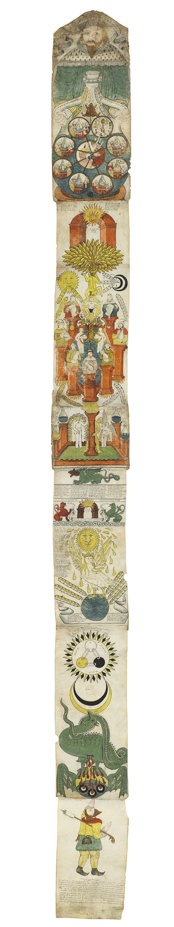 THE RIPLEY SCROLL, an illustrated alchemical manuscript, in English and Latin, on vellum, England [perhaps Manchester?] 1624
