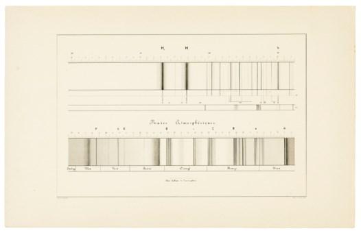 Scientific books: A collecting guide   Christie's