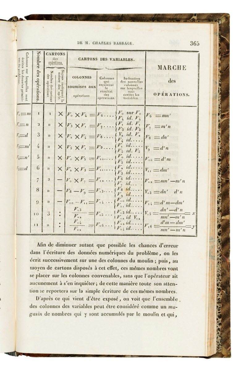 The first publication of a computer program, Charles Babbage — L.F. Menebrea. 1842. Octavo (213 x 125 mm). Estimate £10,000-15,000. Offered in  On the Shoulders of Giants Making the Modern World, 16-23 May 2019, Online
