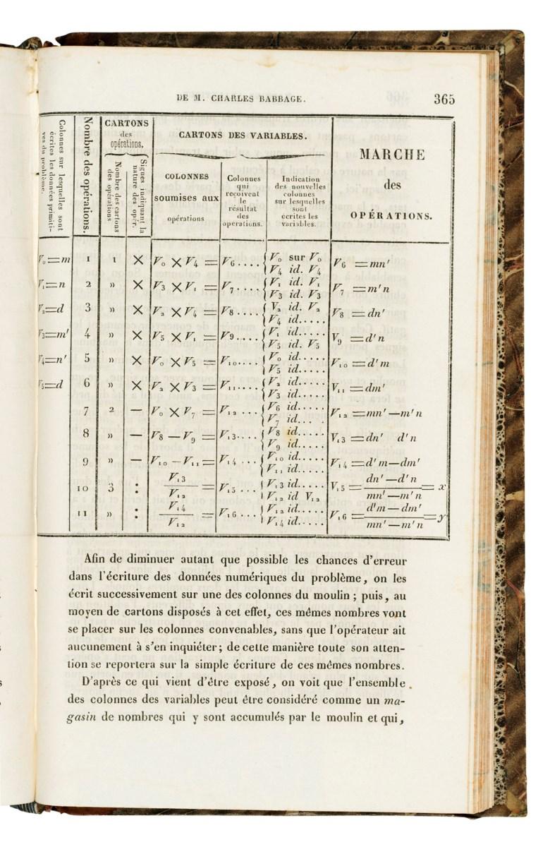首本计算机程式著作,查尔斯‧巴贝奇,梅纳布雷亚伯爵费德里科‧路易吉,1842年。八开本(213 x 125毫米)。