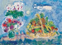 Marc Chagall (Russia/France, 1