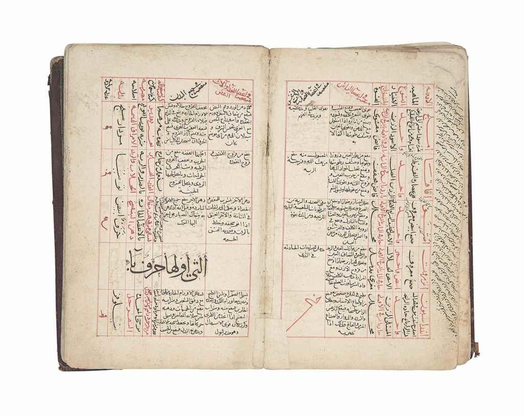 TIBB AL-ADWIYAH