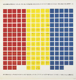 All Combinations of Red, Yello