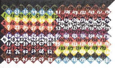 Magneto-Optical Study #13