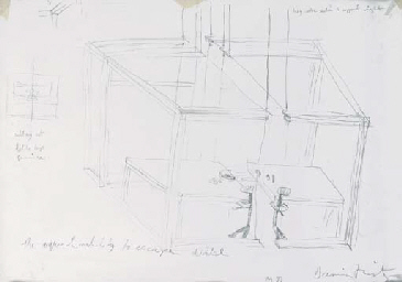 Study for: The acquired inabil