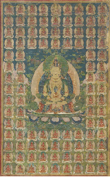 A Tibetan Thangka, 19th Centur