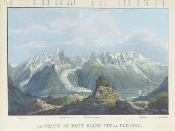 La Chaine du Mont Blanc vue de