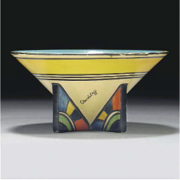 A Conical Bowl