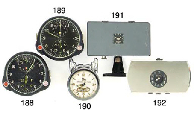 A Soviet airforce 'time of tri