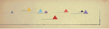 Piramidi e meridiana