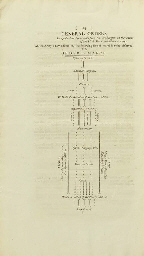 HARMAR, Joseph (1753-1813)]. The Proceedings of a Court of Enquiry, Held at...