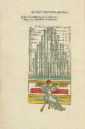 GAFURIUS, Francinus (1451-1522). Angelicum ac divinum opus musicae ...