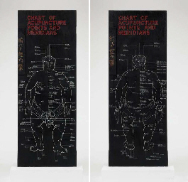 Bilingual Chart of Acupuncture
