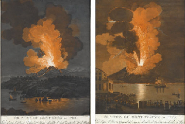 Eruption du Mont Etna de 1766;