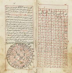 A MANUSCRIPT ON MATHEMATICS, P