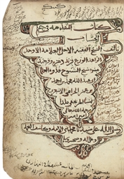 A MANUSCRIPT ON MATHEMATICS, D