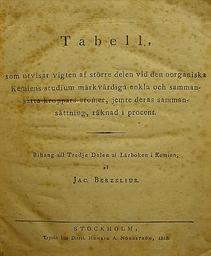 BERZELIUS, Jöns Jacob von (177