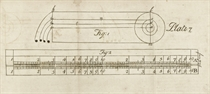 ABEL, Thomas (fl mid-18th-century) Subtensial Plain Trigonom